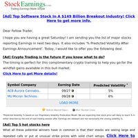 Your Notable Earnings Report (Next Two Days)
