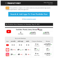SEO Stats for YouTube: Watch, Listen, Stream - Sep 25, 2021