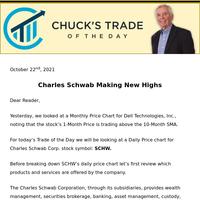 Charles Schwab Making New Highs